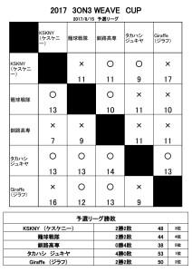 WEAVE CUP 2017結果表_1